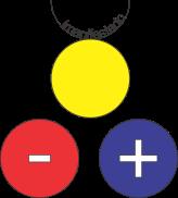 positivo-negativo-neutro-cores