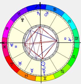 lunação Dia 04 – Lua Nova