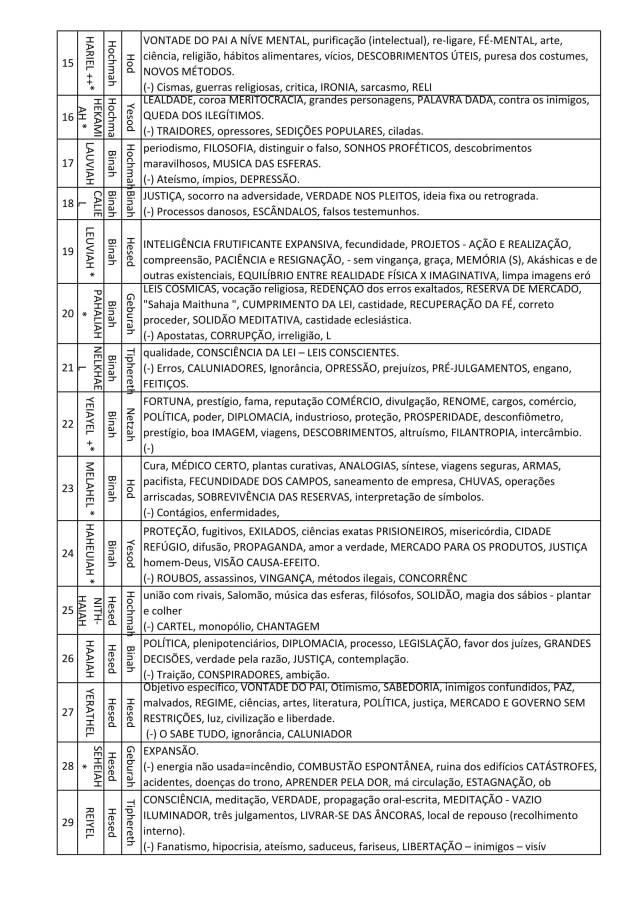 72 01 Anjos Consulta para relatorio-2