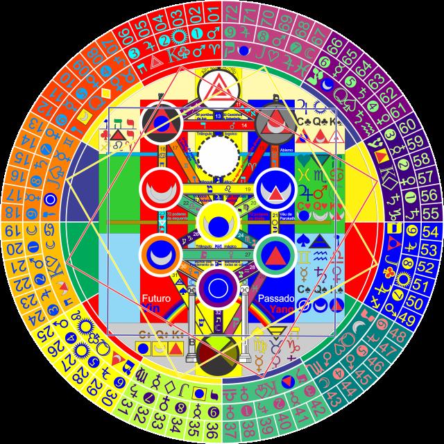 10 12 36 72 Mandala dos anjos