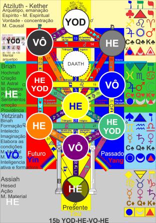 15b YHVH