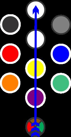 caminho da flecha