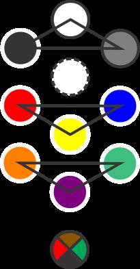 Sub Arvores triangulos