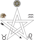 Pentagrama Espírito ativo invocação