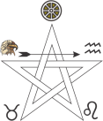 Pentagrama Invocação Água