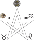 Pentagrama invocação do Ar