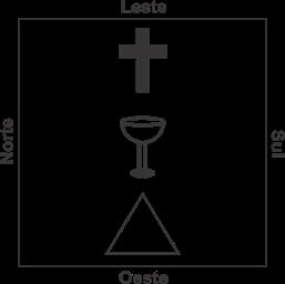 posição cruz taça triangulo