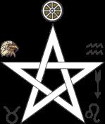 Pentagrama agua fogo
