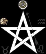 Pentagrama fogo eter
