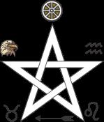 Pentagrama fogo terra